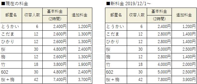 名古屋国鉄会館会議室料金表